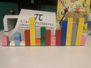 Pi Day Unit Study Lego Activity